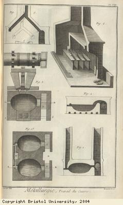 Copper smelting furnaces