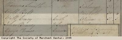 Detail from muster roll