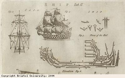 Diagrams of ships