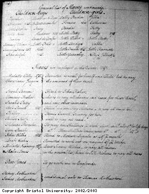 Pinney papers, general list of slaves