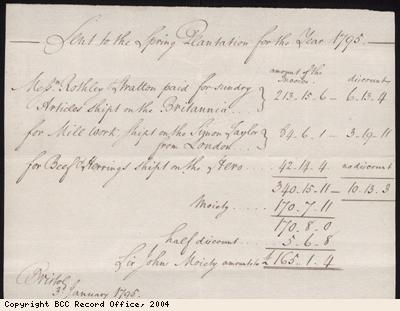 Invoice from agents to Sir John Hugh Smyth