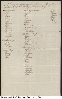 List of slaves on Spring Plantation