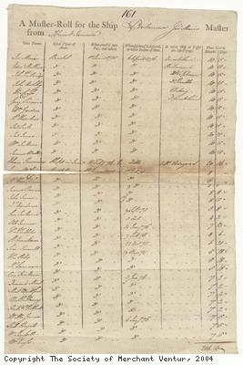 Muster roll for the ship, the Britannia