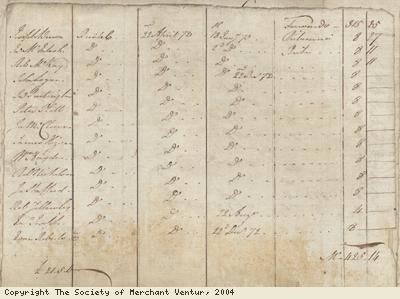 Muster roll (reverse)