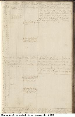 Page 107 of log book of Black Prince