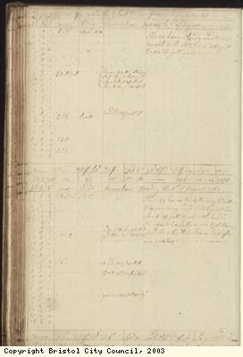 Page 108 of log book of Black Prince