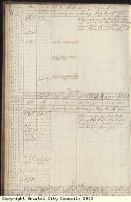 Page 10 of log book of Black Prince