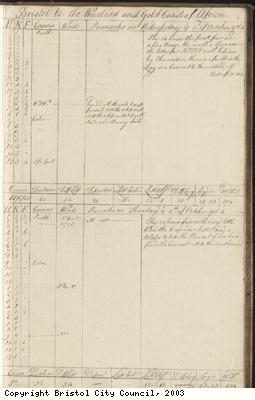 Page 125 of log book of Black Prince