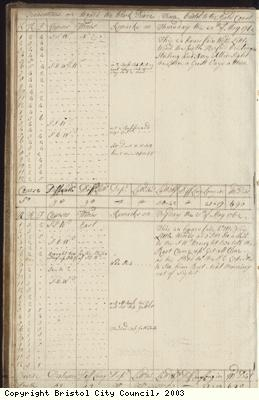 Page 12 of log book of Black Prince