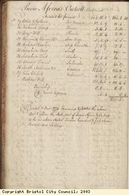 Page 14 from log book of ship Africa