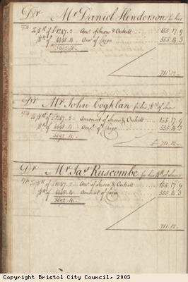 Page 20 from log book of ship Africa