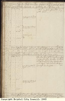 Page 20 of log book of Black Prince
