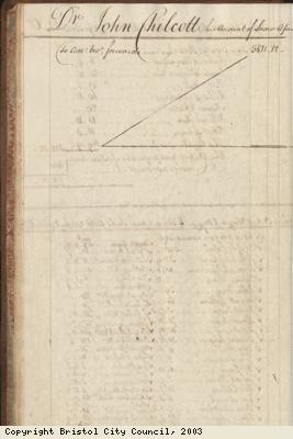 Page 24 from log book of ship Africa