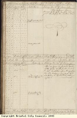 Page 24 of log book of Black Prince