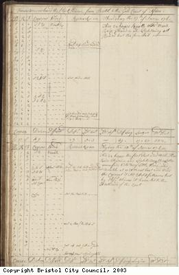Page 26 of log book of Black Prince