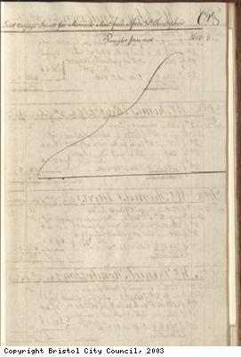 Page 29 from log book of ship Africa