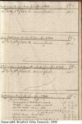 Page 33 from log book of ship Africa