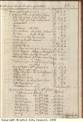 Page 35 from log book of ship Africa