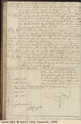 Page 40 of log book of Black Prince
