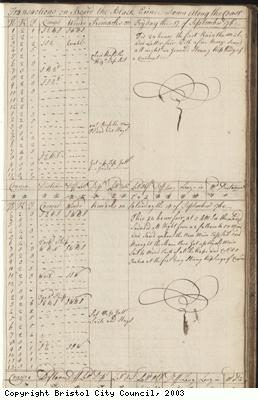Page 41 of log book of Black Prince