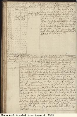Page 42 of log book of Black Prince