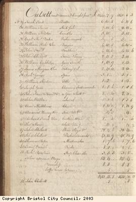 Page 54 from log book of ship Africa
