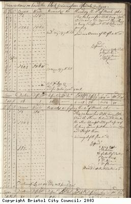 Page 55 of log book of Black Prince