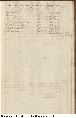 Page 57 from log book of ship Africa