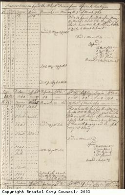 Page 57 of log book of Black Prince