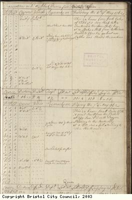 Page 5 of log book of Black Prince