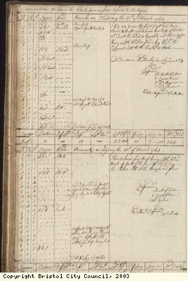 Page 62 of log book of Black Prince