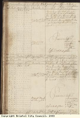 Page 68 of log book of Black Prince