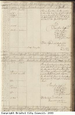 Page 75 of log book of Black Prince