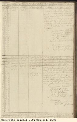 Page 81 of log book of Black Prince