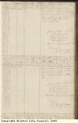 Page 85of log book of Black Prince