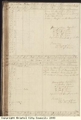 Page 86 of log book of Black Prince