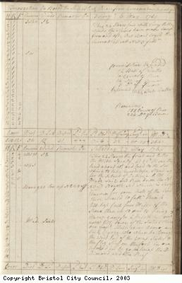 Page 87 of log book of Black Prince