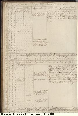 Page 8 of log book of Black Prince