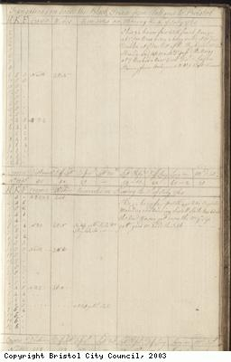 Page 91 of log book of Black Prince