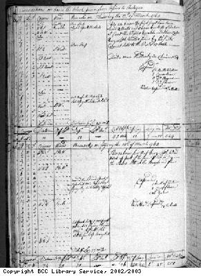 Page from log book of Black Prince