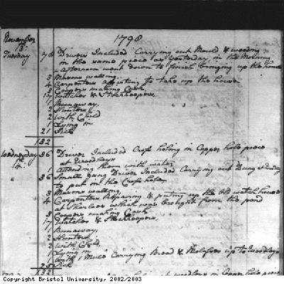 Pinney papers, daily log of plantation
