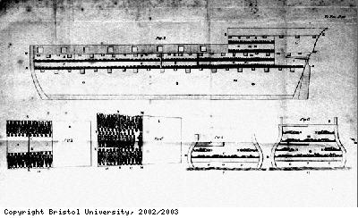 Plan of slave ship Brookes