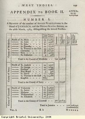 Table showing sugar plantations in Jamaica